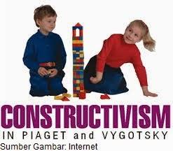 Teori konstruktivisme