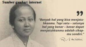 7 Hal yang Berkaitan dengan RA Kartini