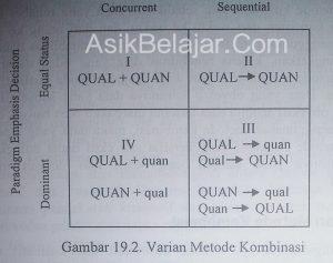 Varian metode kombinasi